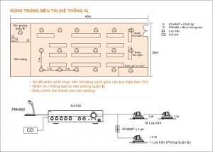 Hệ-thống-âm-thanh-thông-báo-dùng-cho-siêu-thị-01