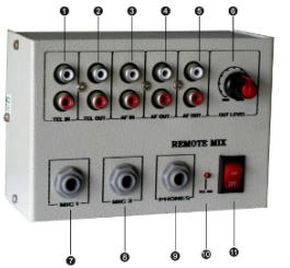 remote mix