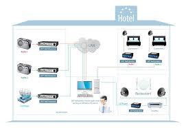 net-audio-encoder