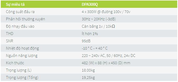 Thông số kỹ thuật của Amply Inter M DPA 300Q