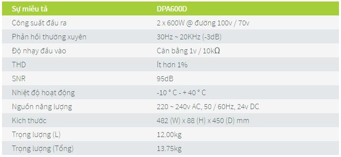 Thông số kỹ thuật của Amply Inter M DPA 600D