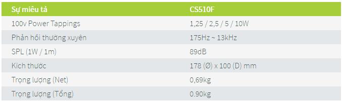 Thông số kỹ thuật của Loa Âm Trần Inter M CS-510F