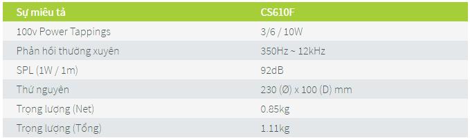 Thông số kỹ thuật của Loa Âm Trần Inter M CS-610F