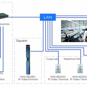 Giải pháp âm thanh trên các phương tiện vận tải