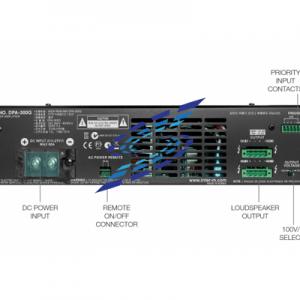 Các cổng tín hiệu ở Mặt sau của Amply Inter M DPA-300Q