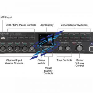 Các núm điều chỉnh mặt trước Amply Inter M PMU-120N